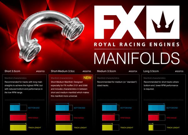 SMI FX-Engines FX-Engines Alu-Krümmer