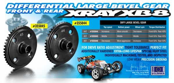 SMI XRAY News Neue Stahlkegelräder für XB8