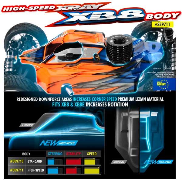 SMI XRAY News XB8 High-Speed Karosserie