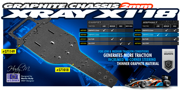 SMI XRAY News X1´18 Graphite Chassis 2.0mm