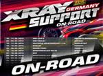 SMI Motorsport News OnRoad Support by SMI