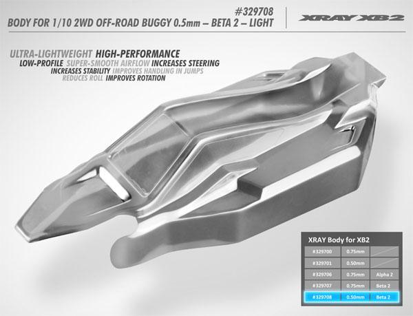 SMI XRAY News XRAY XB2 Body Beta 2 Leicht