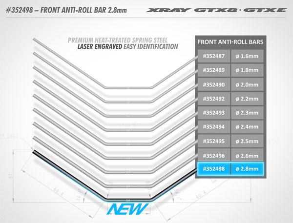 SMI XRAY News Frontstabi 2,8 mm für XB8 & GTX Cars