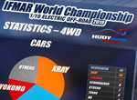 SMI Motorsport News 4WD Statistik WM 2019
