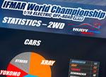 SMI Motorsport News 2WD Statistik WM 2019