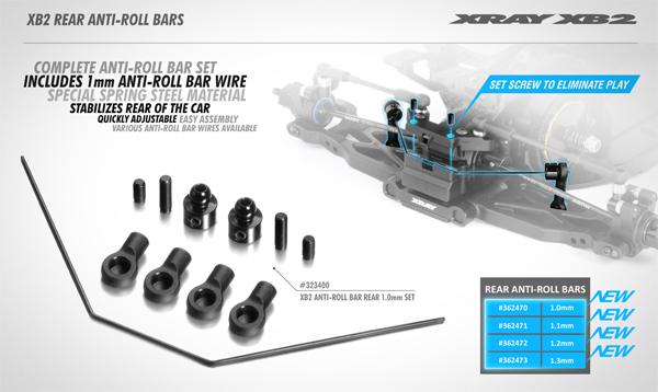 SMI XRAY News XB2 1mm Stabilisator Set hinten