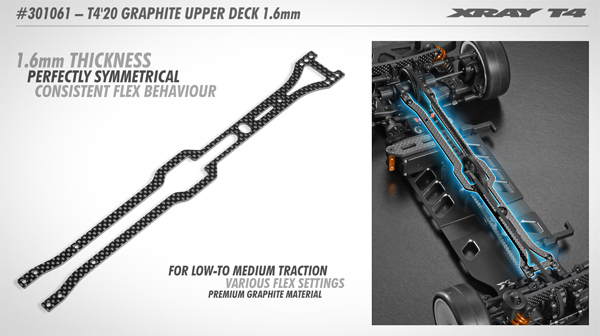 SMI XRAY News Neu T4´20 Graphite Upper Deck 1.6mm