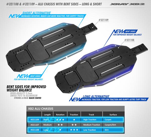 SMI XRAY News Neue XB2´20 Alu-Chassis