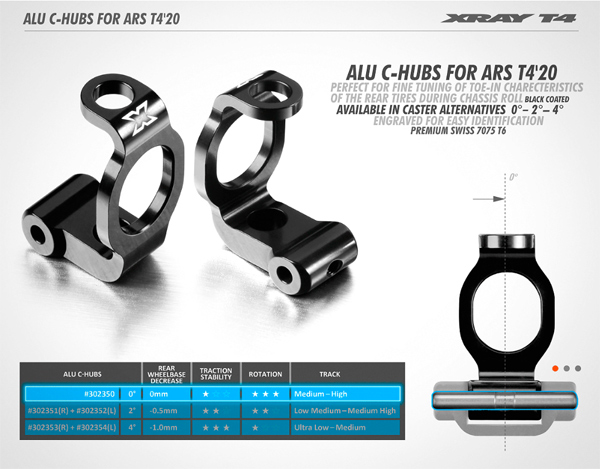 SMI XRAY News Xray T4´20 ARS Alu C-hubs