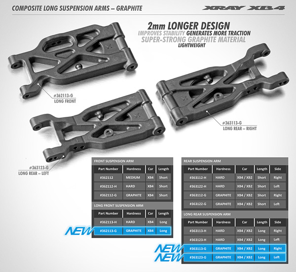 SMI XRAY News XB4 Composite Aufhängungsarme Lang