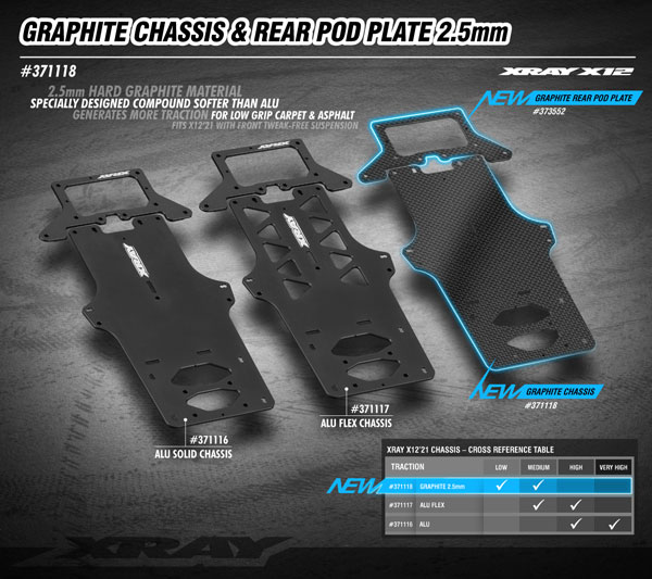 SMI XRAY News Neues X12´21 Graphit Chassis 2.5mm