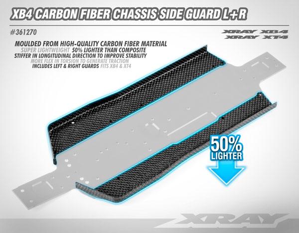 SMI XRAY News XB4 Carbon Chassis Seitenschutz