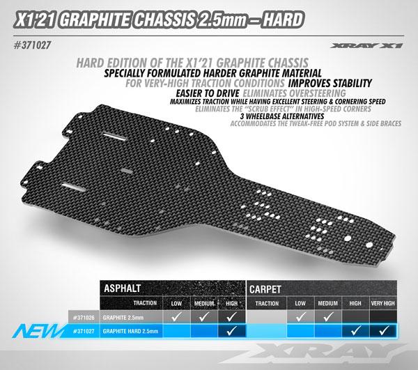 SMI XRAY News Neues X1´21 Graphit Chassis Hart