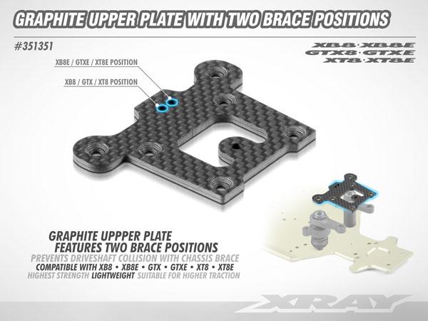 SMI XRAY News New XB8 Graphite Upper Plate