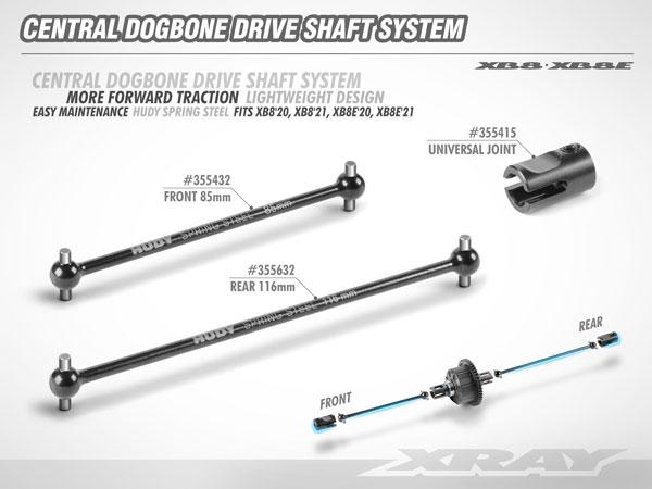SMI XRAY News Central Dogbone-Antriebswellensystem