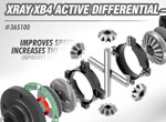 SMI XRAY News Neues XB4 Aktives Differenzial V/H Set