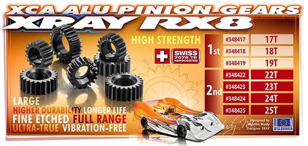 SMI XRAY News RX8 gehärtete Getriebezahnräder
